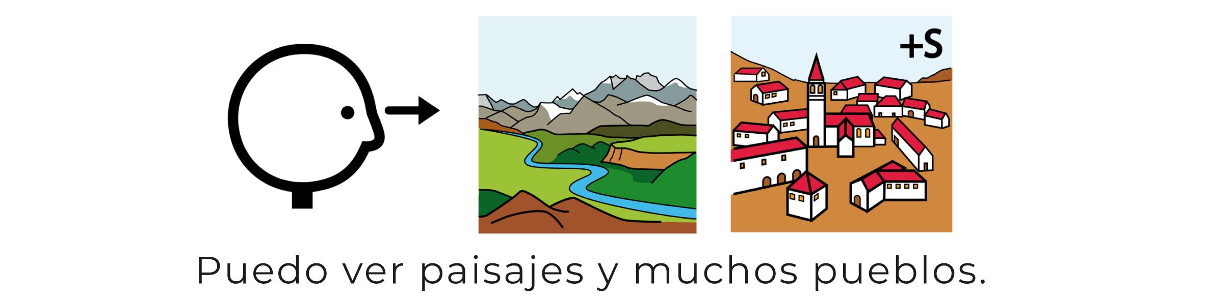 Ver paisajes pueblos