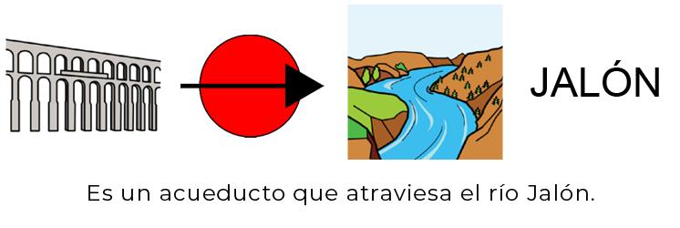 Es un acueducto que atraviesa el río Jalón.